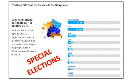 A CAAP….les élections vont se dérouler en décembre 2019